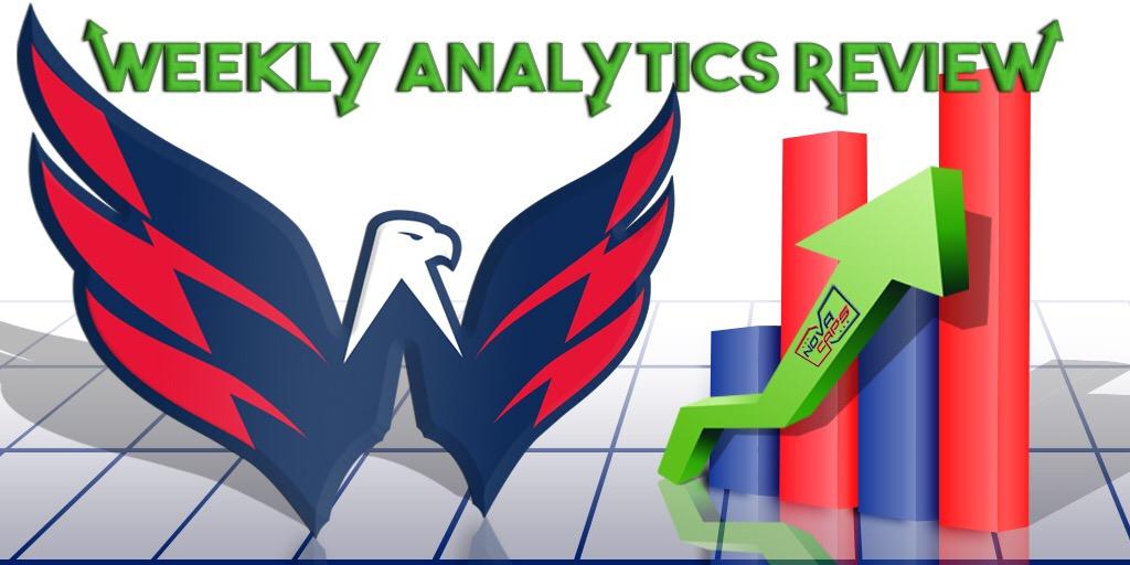 Washington Capitals Statistics Analysis – Jan 3-9 0e7429e9373