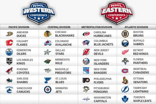 2015 eastern conference predictions