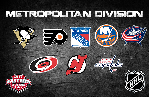 metropolitan division