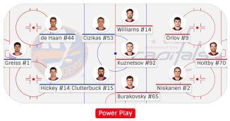 washington-capitals-power-play-second-unit