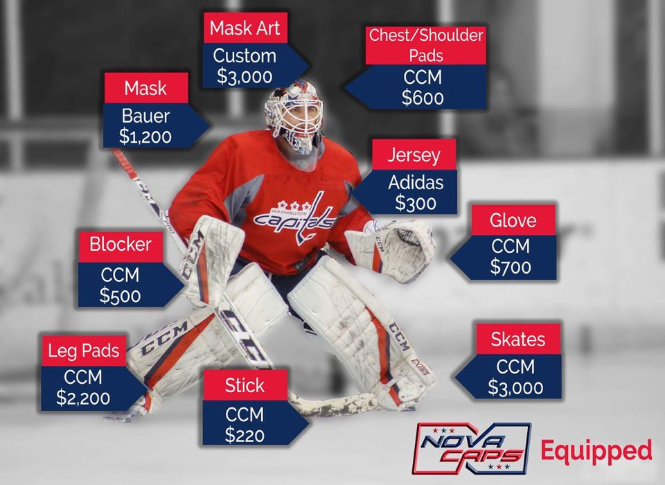 What Goalie Equipment Does Braden Holtby Use and How Much Does it