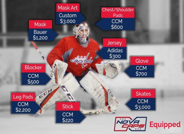 b4f0c434ede What Goalie Equipment Does Braden Holtby Use and How Much Does it ...