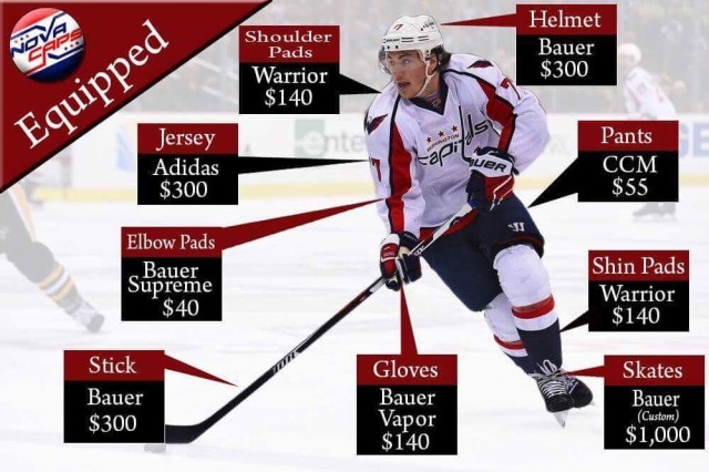 15b2b3047eb Capitals 101  What Equipment Does T.J. Oshie Use and How Much Does ...