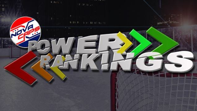 Nova Caps power rankings