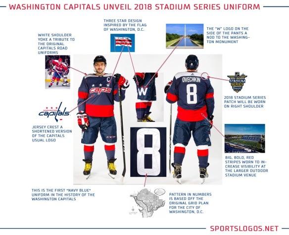 separation shoes 11ac9 115ee Video: Capitals Unveil Uniforms for Stadium Series | NoVa Caps