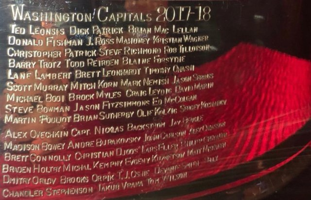 capitals-names-stanley-cup